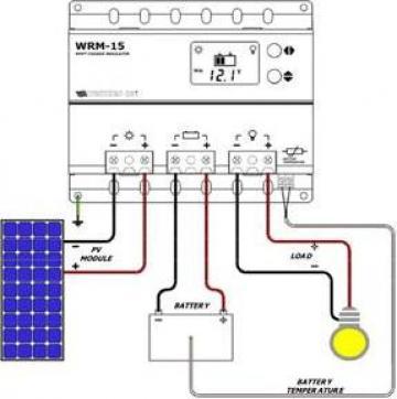 Regulator solar Western MPPT 15A 12/24V cu display digital de la Ecovolt