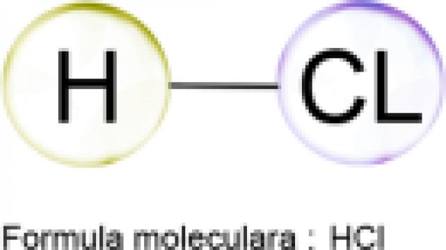 Acid clorhidric 25% p.a. de la Silal Trading Srl