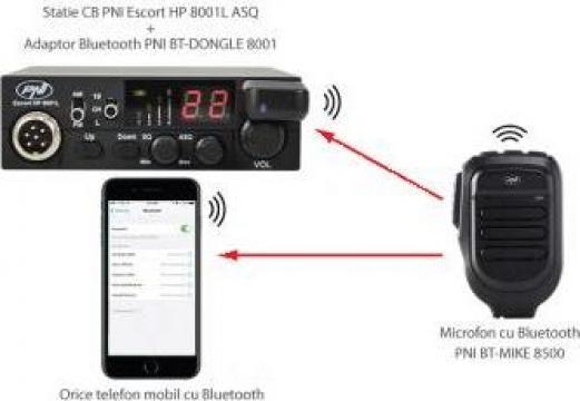 Statie radio PNI HP 8001L ASQ + microfon cu bluetooth de la Electro Supermax Srl
