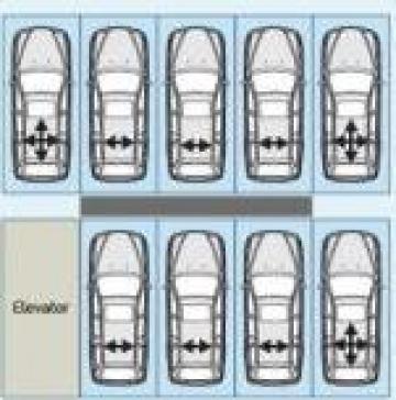 Sistem de parcare robotizat de la Premium Lift International Srl