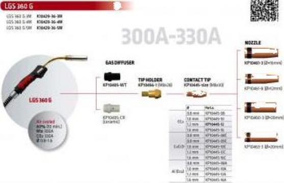 Piese componente pentru pistolet MIG/MAG LGS-360G de la Elfi Group International Srl