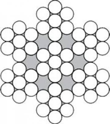 Cablu zincat constructie 6x7