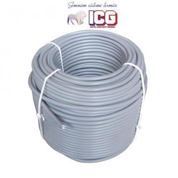 Cablu CYY-F 4X1,5 MMP