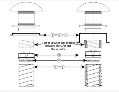 Accesorii ventilator acoperis JMS-435 de la Ventdepot Srl