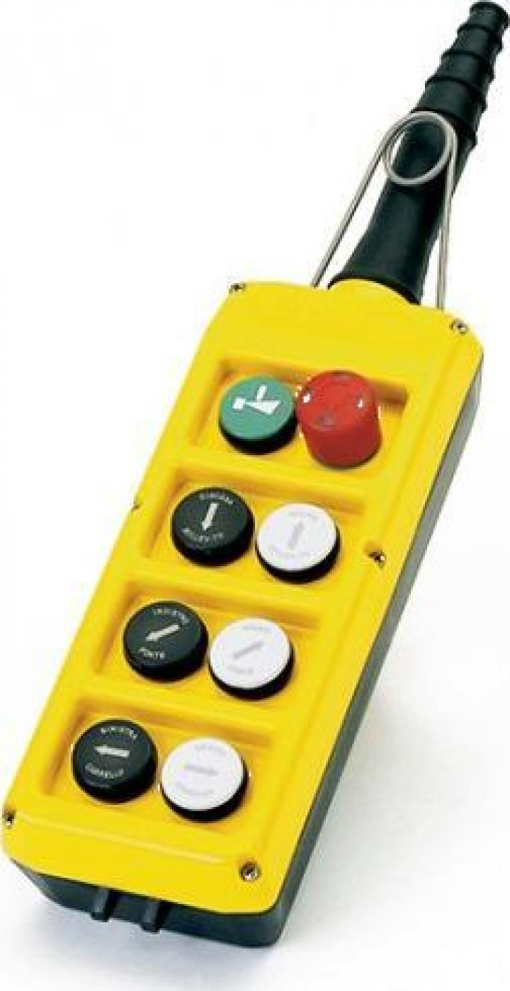Cutii de comanda cu butoane PLB
