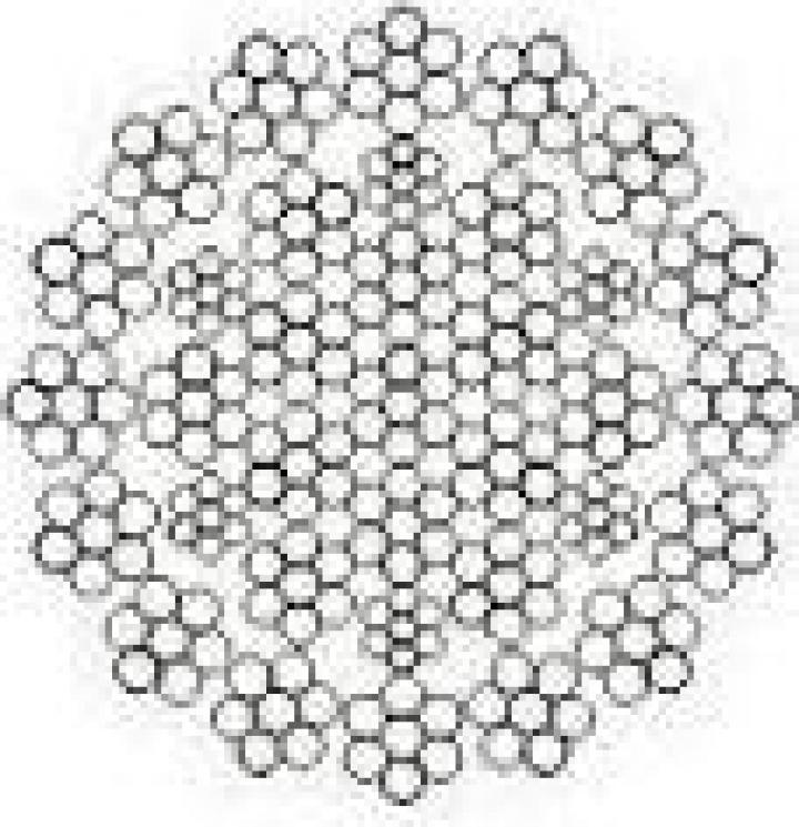 Cabluri de tractiune 35(W) x 7